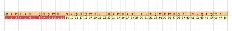 მეთოდები indexOf() და lastIndexOf() - JS