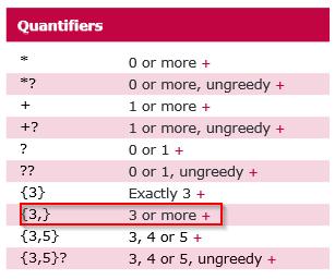 ხაზში მოთავსებული საიტების ძიება - JS