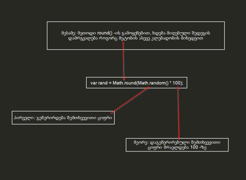 ობიექტი Math და მისი მეთოდი random() - JS